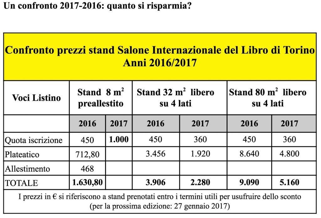Tabella stand Salone Libro 2017